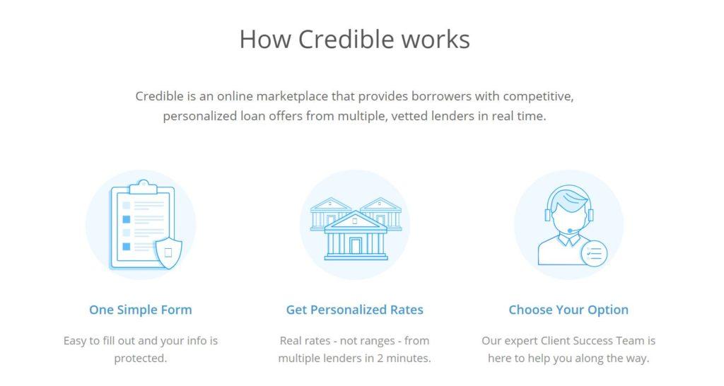 Credible-Loan