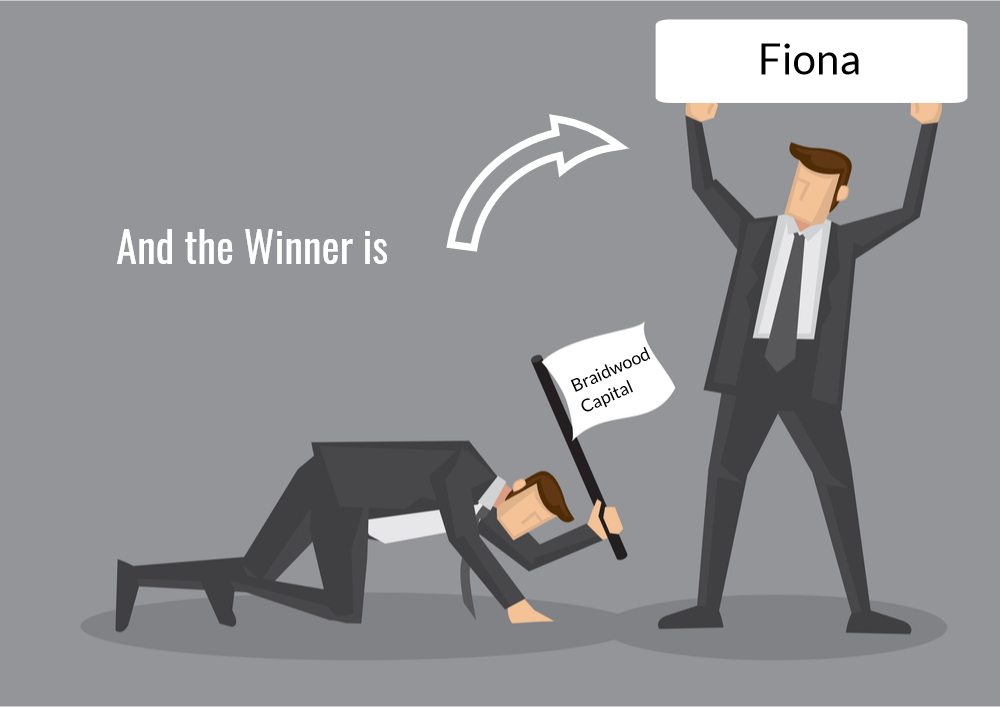 Fiona Review