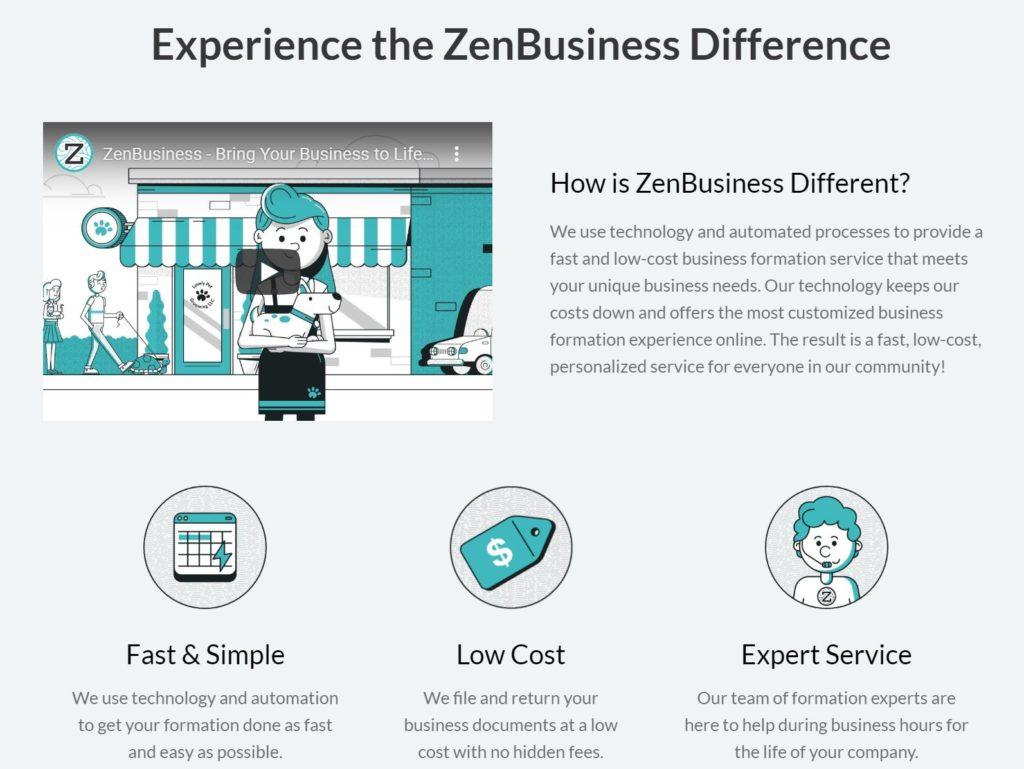Zenbusiness LLC