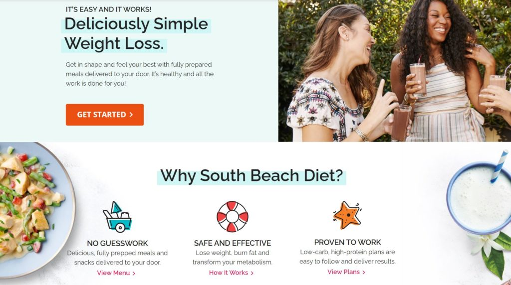 South Beach Diet Meal Plans