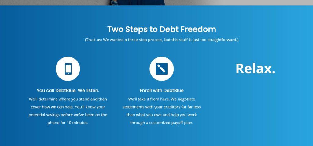 DebtBlue Complaints